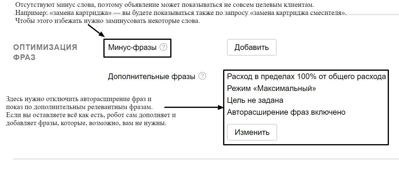 Аудит рекламной кампании Яндекс.Директ для ООО КрасТехПринт