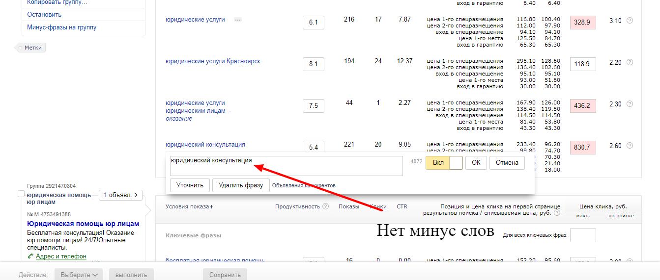 Минус слова Яндекс.Директ